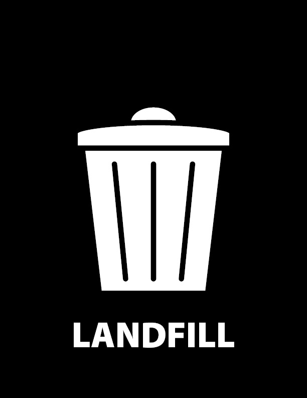 Landfill signage on the U of S campus