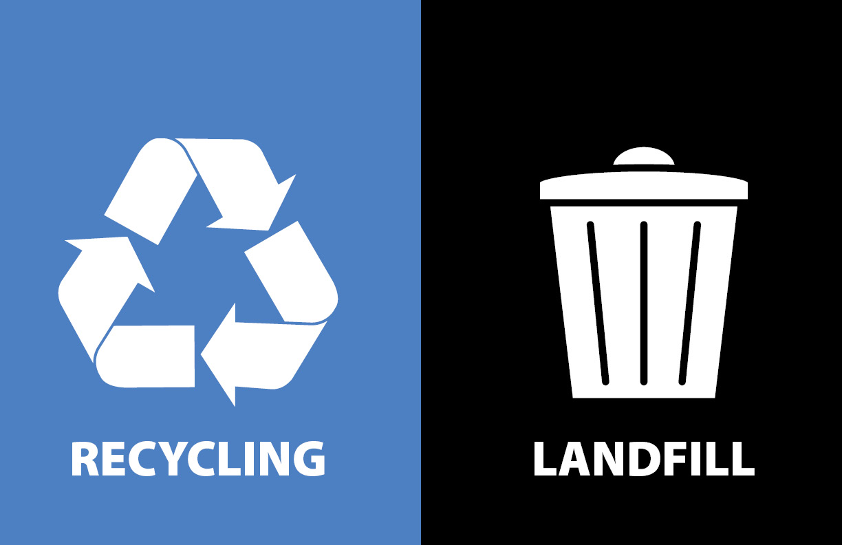 Recycling and Landfill signage at the University of Saskatchewan